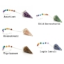 Kép 4/13 - Választható orgonit inga típusok a különböző kristály verziókban